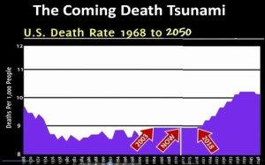 6E41409CA6B34A8BB17EEB40AD84F434_death tsunami-550